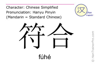 Chinese characters  ( fuhe / fúhé ) with pronunciation (English translation: to conform )
