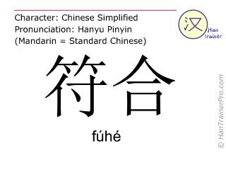 Caracteres chinos  ( fuhe / fúhé ) con pronunciación (traducción española: corresponder (con) )