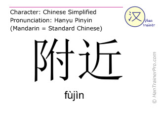 Chinese characters  ( fujin / fùjìn ) with pronunciation (English translation: nearby )