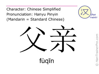 Chinese characters  ( fuqin / fùqīn ) with pronunciation (English translation: father )