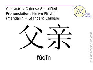 Chinesische Schriftzeichen  ( fuqin / fùqīn ) mit Aussprache (Deutsche Bedeutung: Vater )
