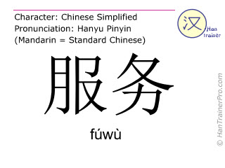 Chinese characters  ( fuwu / fúwù ) with pronunciation (English translation: to serve )