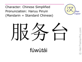 Chinese characters  ( fuwutai / fúwùtái ) with pronunciation (English translation: information desk )