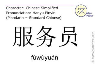 汉字  ( fuwuyuan / fúwùyuán ) 包括发音 (英文翻译: waiter )