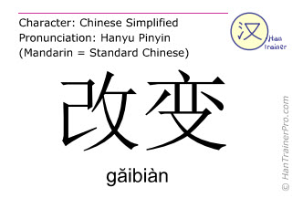 Chinese characters  ( gaibian / găibiàn ) with pronunciation (English translation: to change )