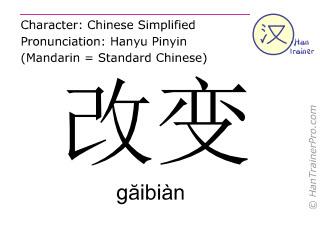 汉字  ( gaibian / găibiàn ) 包括发音 (英文翻译: to change )