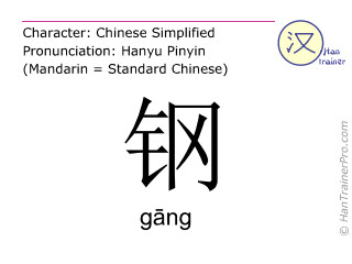 Chinese characters  ( gang / gāng ) with pronunciation (English translation: steel )