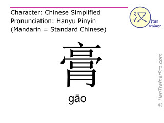 Chinese characters  ( gao / gāo ) with pronunciation (English translation: cream )