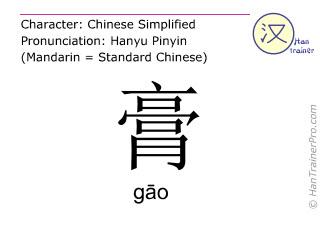 汉字  ( gao / gāo ) 包括发音 (英文翻译: cream )