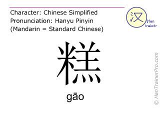 Caracteres chinos  ( gao / gāo ) con pronunciación (traducción española: pudín )
