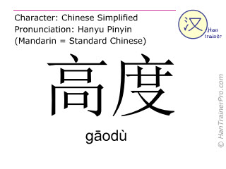 Chinese characters  ( gaodu / g&#257odù ) with pronunciation (English translation: highly )