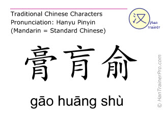 Chinese characters  ( gao huang shu / gāo huāng shù ) with pronunciation (English translation: Bladder 43 )