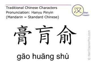 Caractère chinois  ( gao huang shu / gāo huāng shù ) avec prononciation (traduction française: vessie 43 )
