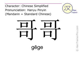 Chinesische Schriftzeichen  ( gege / gēge ) mit Aussprache (Deutsche Bedeutung: älterer Bruder )