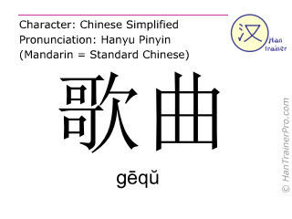 Chinese characters  ( gequ / gēqŭ ) with pronunciation (English translation: song )