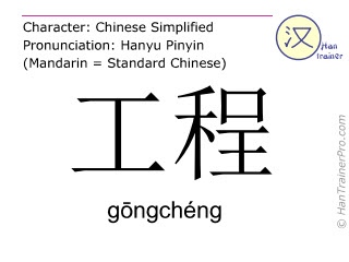 Chinese characters  ( gongcheng / gōngchéng ) with pronunciation (English translation: project )