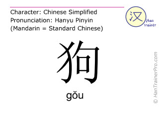 Caracteres chinos  ( gou / gŏu ) con pronunciación (traducción española: perro )
