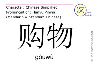 Chinese characters  ( gouwu / gòuwù ) with pronunciation (English translation: shopping )