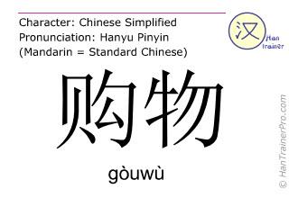 Caracteres chinos  ( gouwu / gòuwù ) con pronunciación (traducción española: compras )