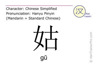 Caracteres chinos  ( gu / gū ) con pronunciación (traducción española: tía )