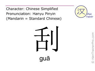 汉字  ( gua / guā ) 包括发音 (英文翻译: to scrape )