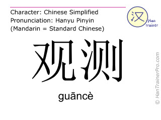 Chinese characters  ( guance / gu&#257ncè ) with pronunciation (English translation: observation )