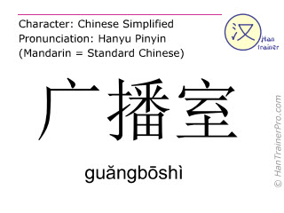 Chinese characters  ( guangboshi / guăngbōshì ) with pronunciation (English translation: broadcasting room )