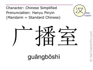 Chinesische Schriftzeichen  ( guangboshi / guăngbōshì ) mit Aussprache (Deutsche Bedeutung: Funkraum )