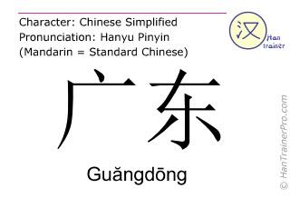 Caracteres chinos  ( Guangdong / Guăngdōng ) con pronunciación (traducción española: Guangdong )