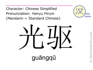Chinese characters  ( guangqu / gu&#257ngq&#363 ) with pronunciation (English translation: optical disc drive )