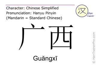 Caracteres chinos  ( Guangxi / Guăngxī ) con pronunciación (traducción española: Guangxi )