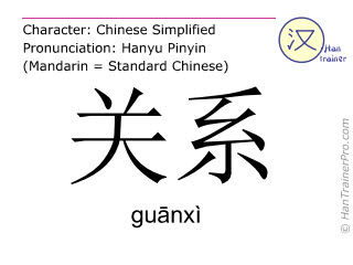 Chinese characters  ( guanxi / gu&#257nxì ) with pronunciation (English translation: to be related to )