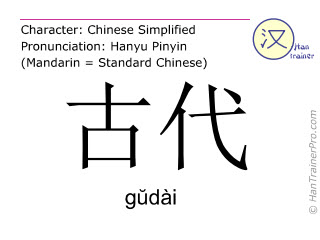Chinese characters  ( gudai / g&#365dài ) with pronunciation (English translation: ancient times )