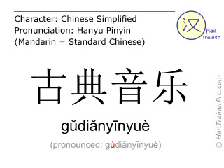 Chinese characters  ( gudianyinyue / gŭdiănyīnyuè ) with pronunciation (English translation: classical music )
