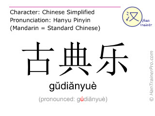 Chinese characters  ( gudianyue / gŭdiănyuè ) with pronunciation (English translation: classical music )