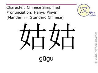 Chinesische Schriftzeichen  ( gugu / gūgu ) mit Aussprache (Deutsche Bedeutung: Tante )