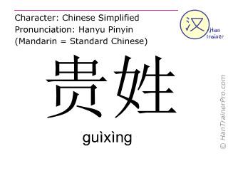 Caractère chinois  ( guixing / guìxìng ) avec prononciation (traduction française: Quel est votre nom )