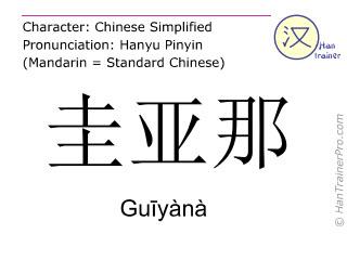 Chinesische Schriftzeichen  ( Guiyana / Guīyànà ) mit Aussprache (Deutsche Bedeutung: Guyana )