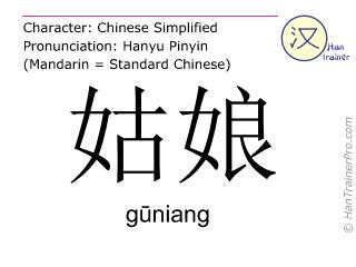 Caractère chinois  ( guniang / gūniang ) avec prononciation (traduction française: (jeune) fille )