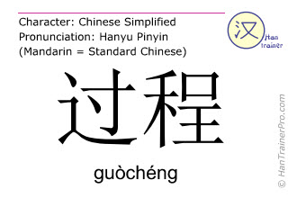 Chinese characters  ( guocheng / guòchéng ) with pronunciation (English translation: process )