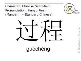 Caractère chinois  ( guocheng / guòchéng ) avec prononciation (traduction française: processus )