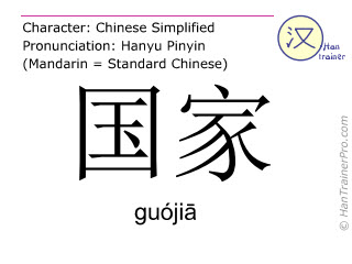 Chinese characters  ( guojia / guójiā ) with pronunciation (English translation: country )