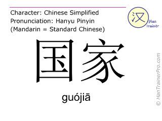 Chinesische Schriftzeichen  ( guojia / guójiā ) mit Aussprache (Deutsche Bedeutung: Staat )
