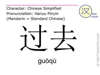 Chinese characters  ( guoqu / guòqù ) with pronunciation (English translation: past )