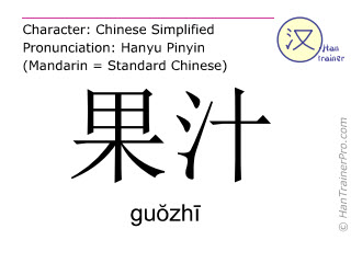 Chinesische Schriftzeichen  ( guozhi / guŏzhī ) mit Aussprache (Deutsche Bedeutung: Obstsaft )