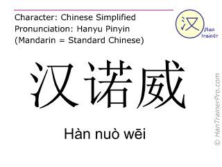Caractère chinois  ( Han nuo wei / Hàn nuò wēi ) avec prononciation (traduction française: Hanovre )
