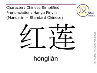 汉字  ( honglian / hónglián ) 包括发音 (英文翻译: red lotus )