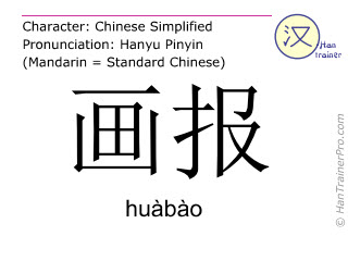 Chinese characters  ( huabao / huàbào ) with pronunciation (English translation: pictorial )
