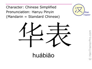 Caractère chinois  ( huabiao / huábiăo ) avec prononciation (traduction française: colonne de marbre )