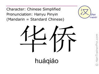 Caracteres chinos  ( huaqiao / huáqiáo ) con pronunciación (traducción española: chino de ultramar )